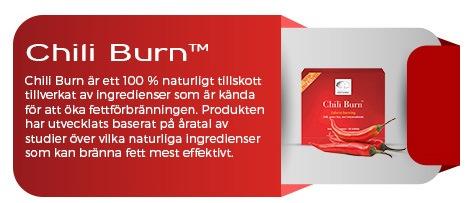 infographic pa new nordic chili burn och hur den fungerar