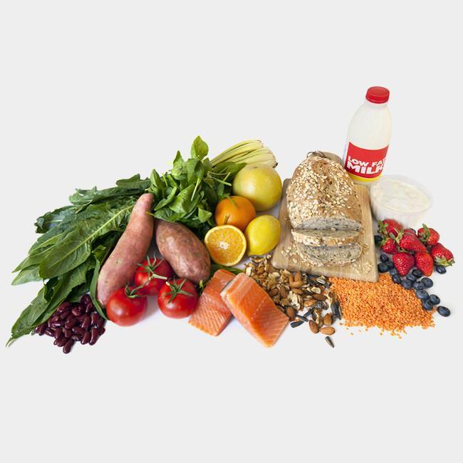 Livsmedel som är bra för hjärtat!