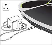 illustration pa hur man kopplar i stromkabeln i weightworlds circulator