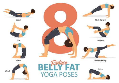 Bild med sma bilder av en kvinna som poserar i olika yogastallningar för att bli av med magfett